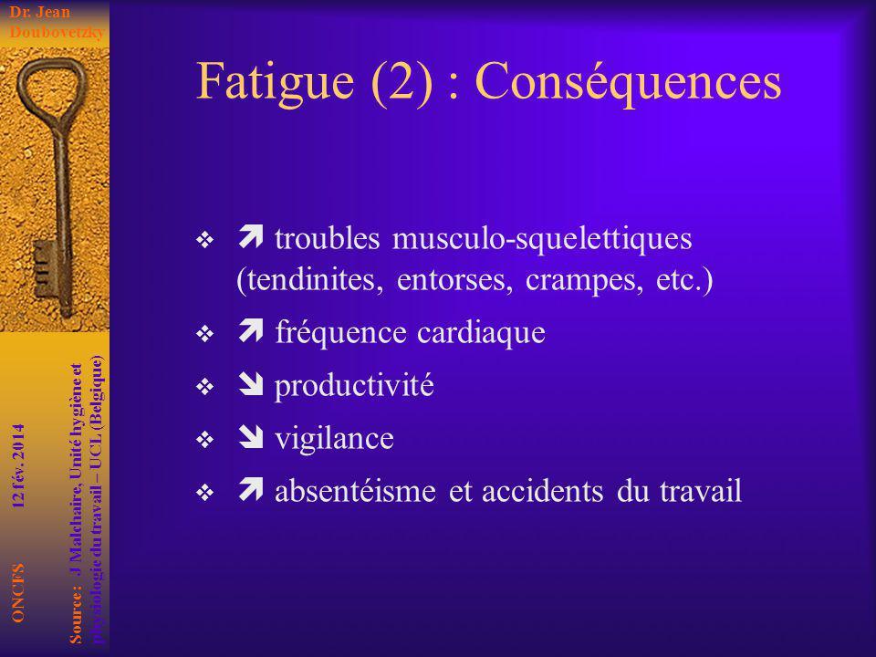 Fatigue (2) : Conséquences