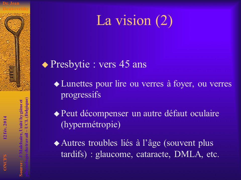La vision (2) Presbytie : vers 45 ans