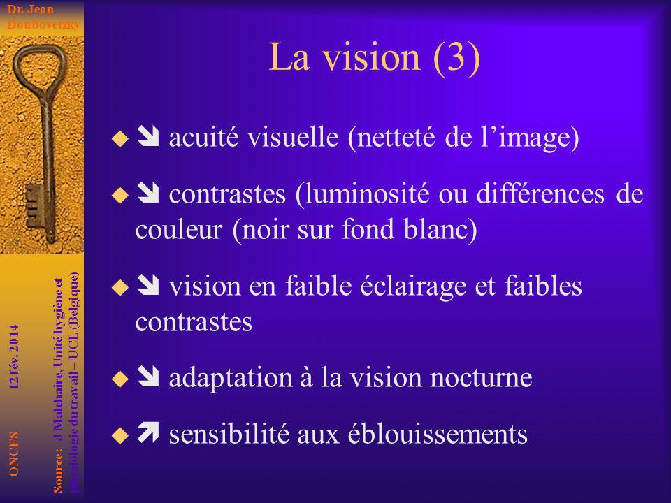 La vision (3)  acuité visuelle (netteté de l'image)