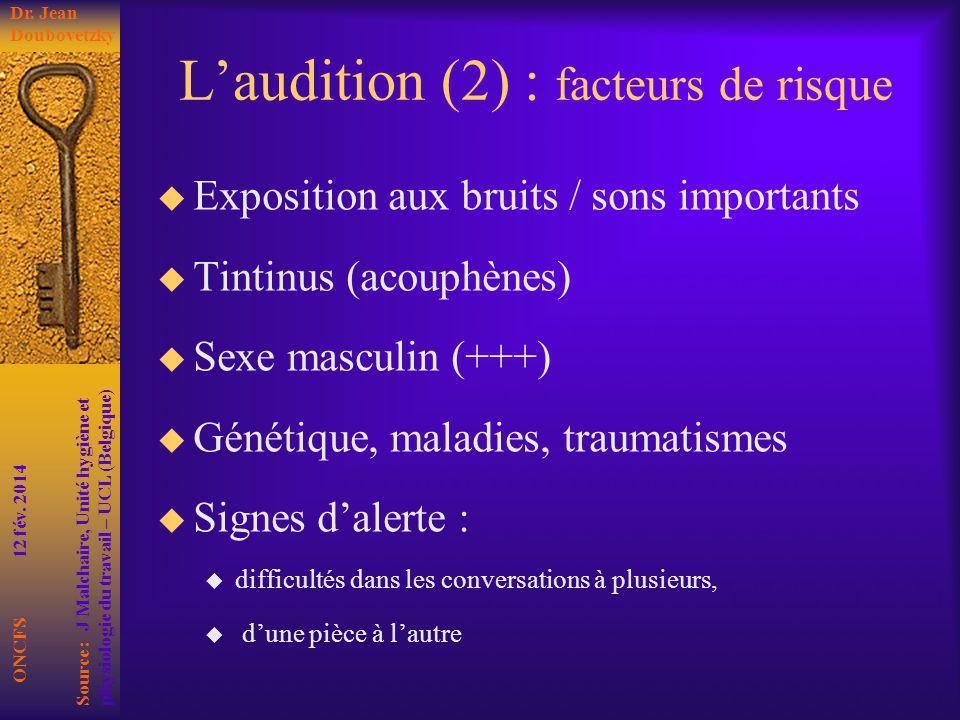 L'audition (2) : facteurs de risque