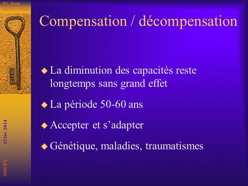 Compensation / décompensation