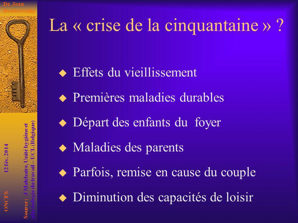 La « crise de la cinquantaine »