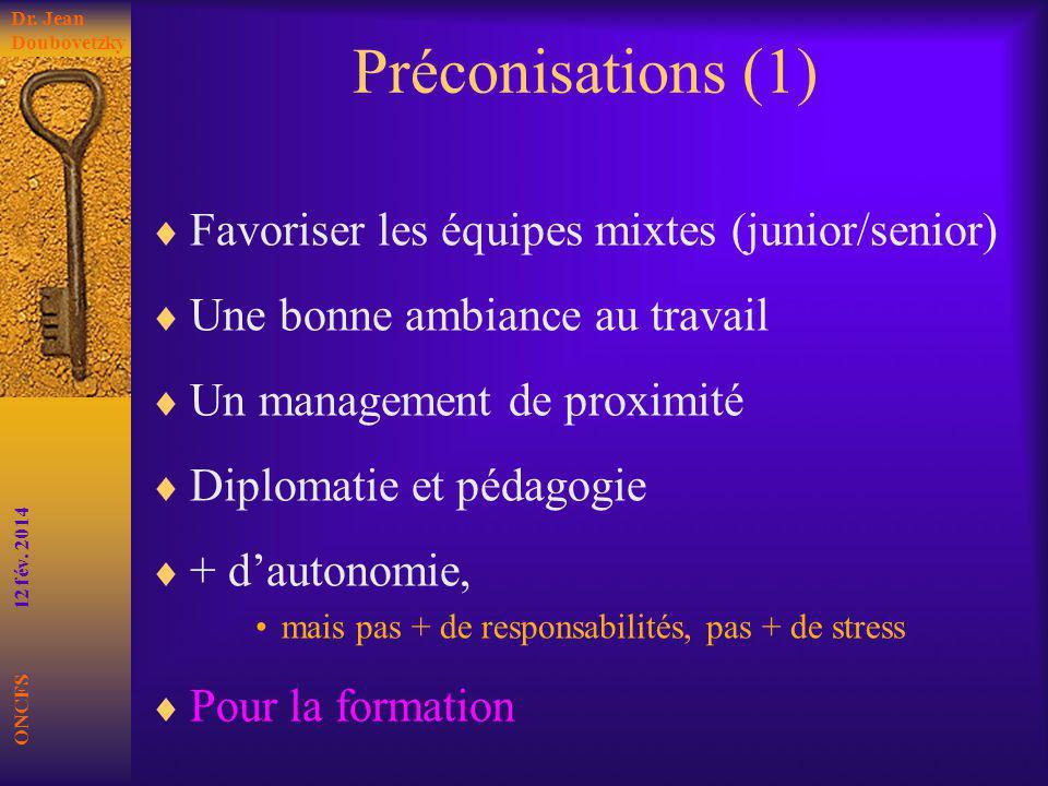 Préconisations (1) Favoriser les équipes mixtes (junior/senior)
