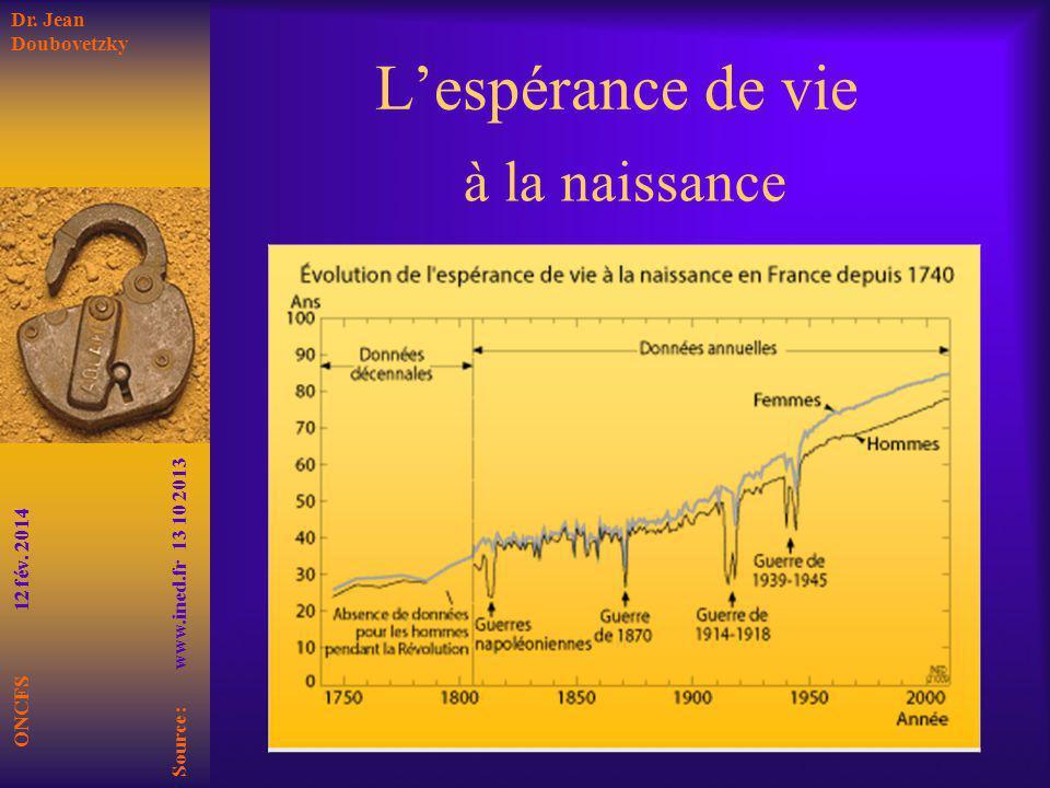L'espérance de vie à la naissance Dr. Jean Doubovetzky