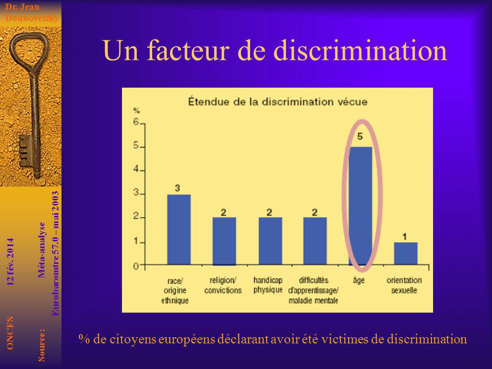 Un facteur de discrimination