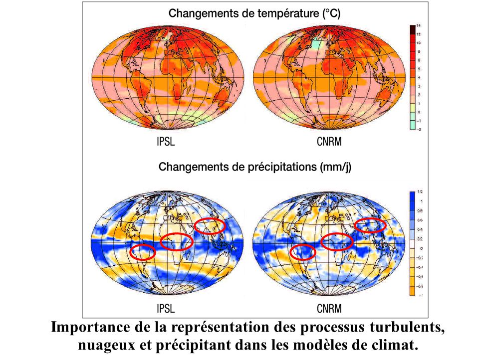 Alors, en deux mots, pourquoi vouloir réprésenter le transport atmosphérique de polluants dans les modèles globaux.