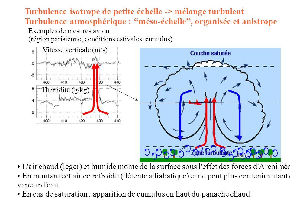 Turbulence isotrope de petite échelle -> mélange turbulent