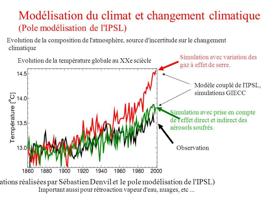 Modélisation du climat et changement climatique