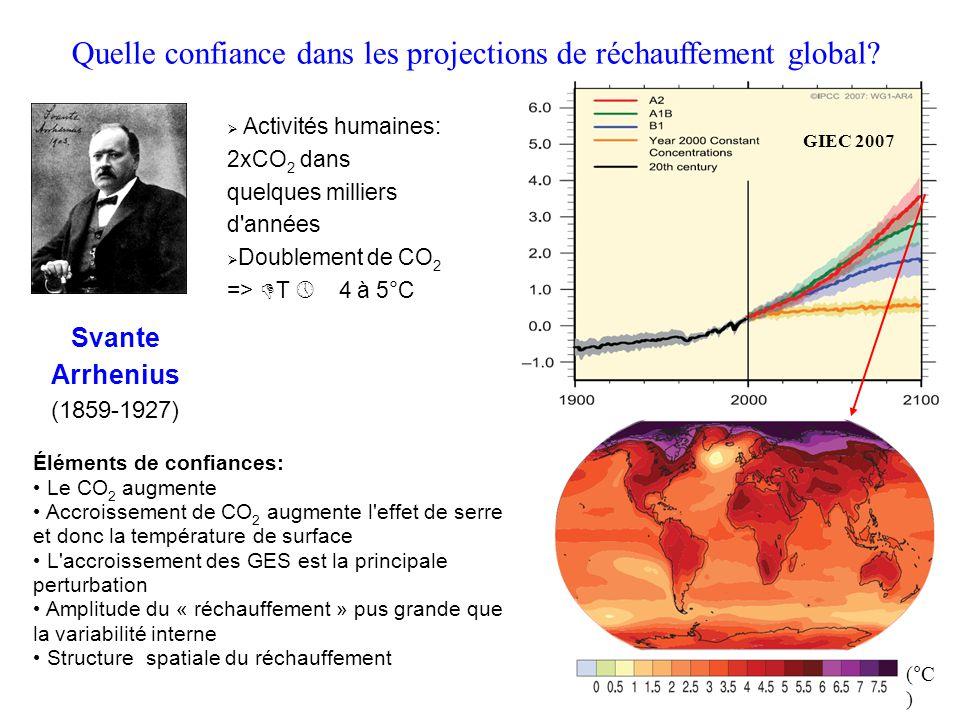 Quelle confiance dans les projections de réchauffement global
