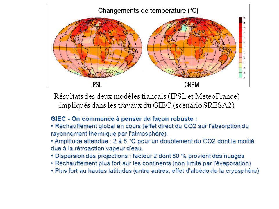 Résultats des deux modèles français (IPSL et MeteoFrance)