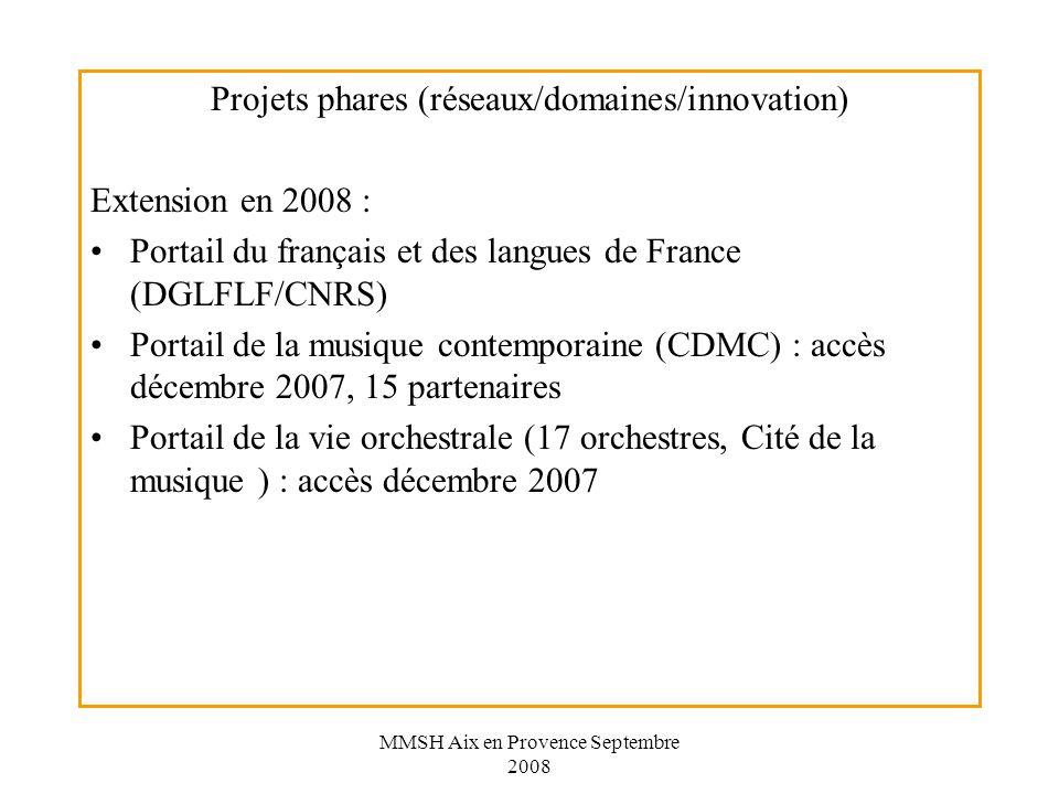 Projets phares (réseaux/domaines/innovation) Extension en 2008 :