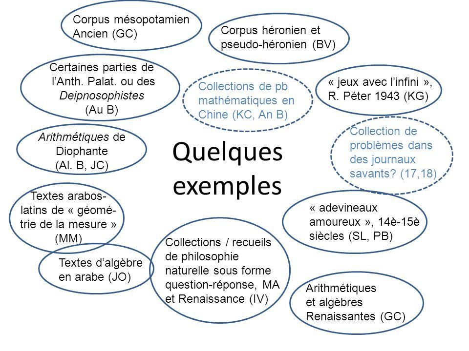 Quelques exemples Corpus mésopotamien Ancien (GC)