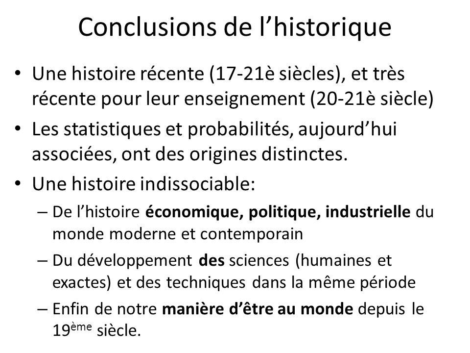 Conclusions de l'historique