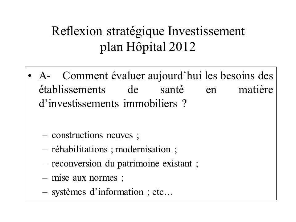 Reflexion stratégique Investissement plan Hôpital 2012