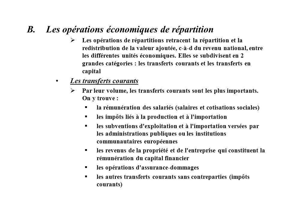 Les opérations économiques de répartition
