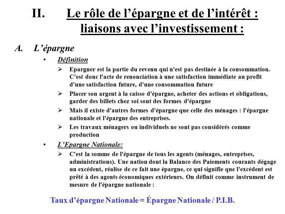 Taux d'épargne Nationale = Épargne Nationale / P.I.B.