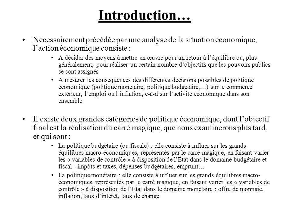 Introduction… Nécessairement précédée par une analyse de la situation économique, l'action économique consiste :