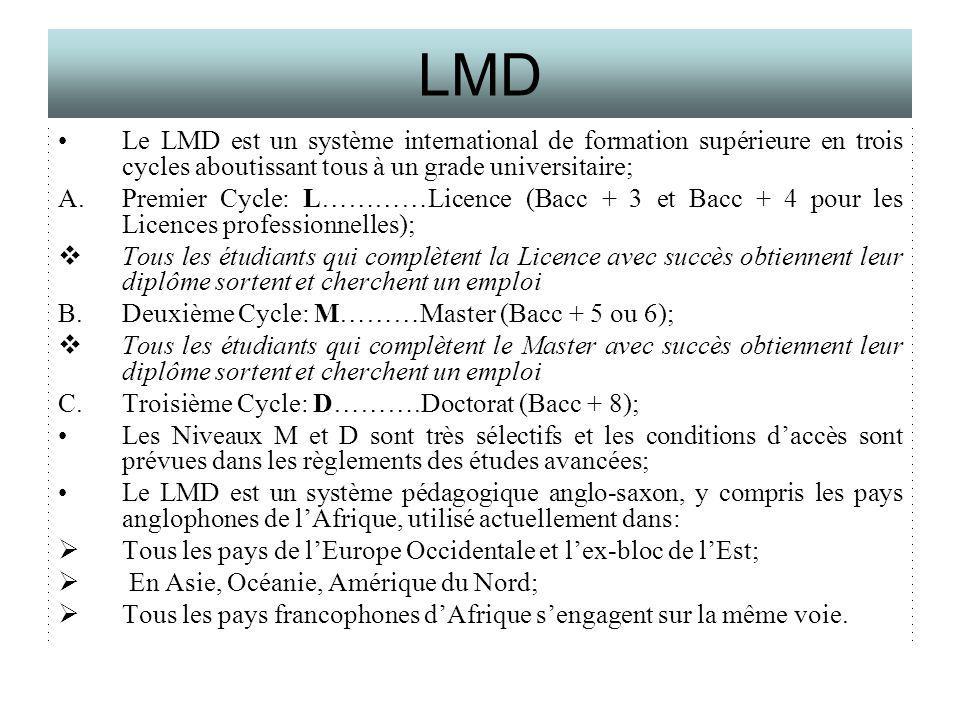 LMD Le LMD est un système international de formation supérieure en trois cycles aboutissant tous à un grade universitaire;