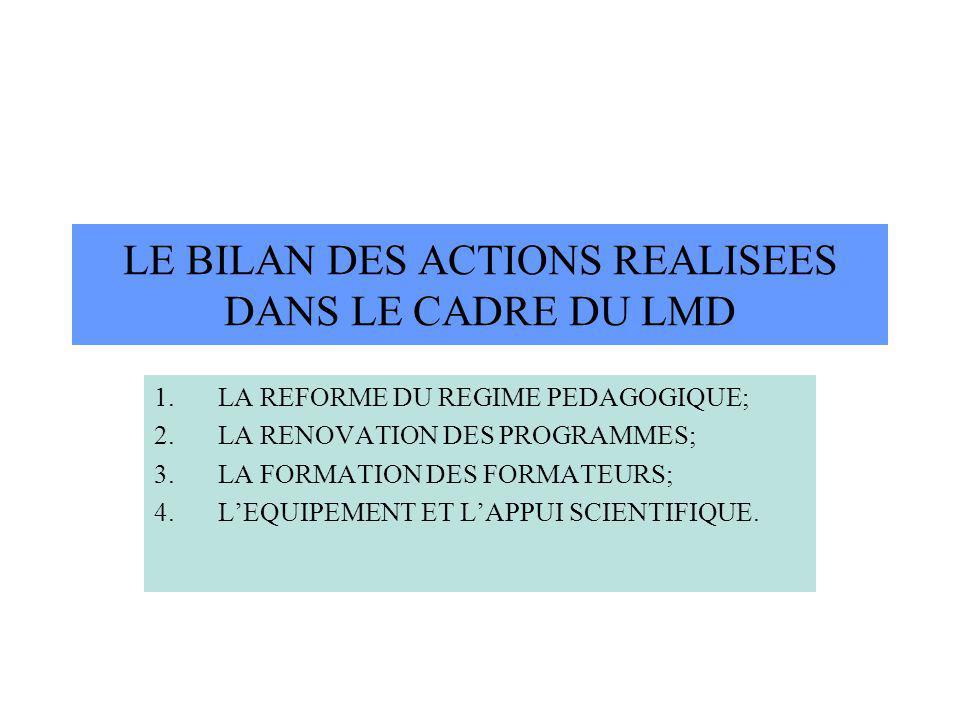 LE BILAN DES ACTIONS REALISEES DANS LE CADRE DU LMD