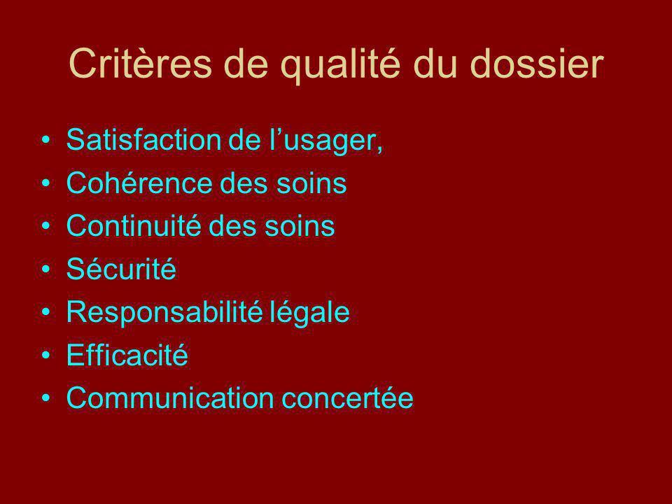 Critères de qualité du dossier