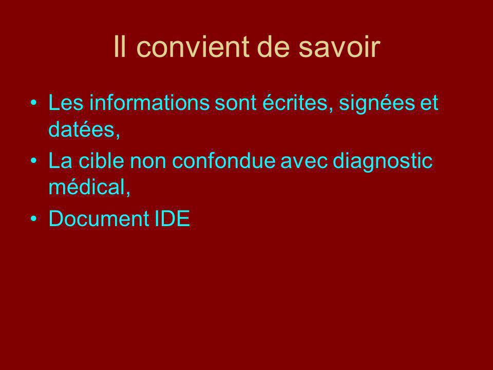 Il convient de savoir Les informations sont écrites, signées et datées, La cible non confondue avec diagnostic médical,