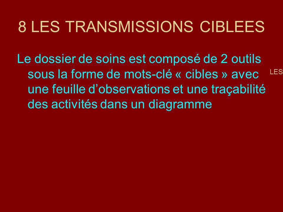 8 LES TRANSMISSIONS CIBLEES