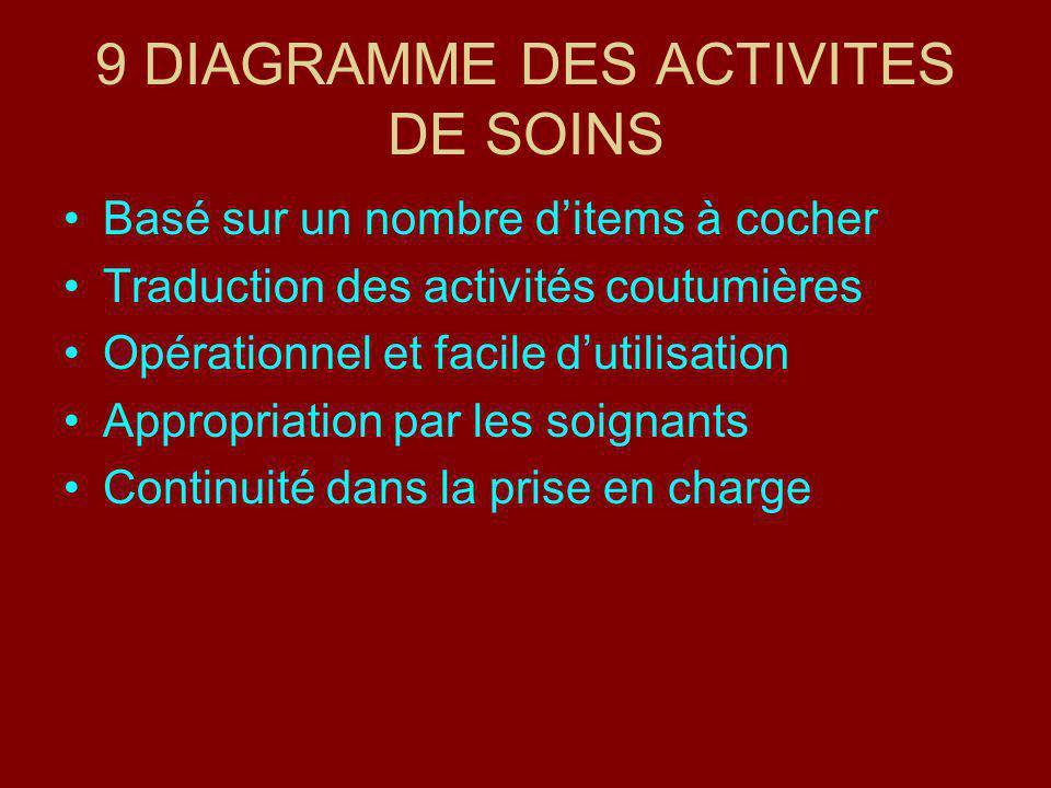 9 DIAGRAMME DES ACTIVITES DE SOINS