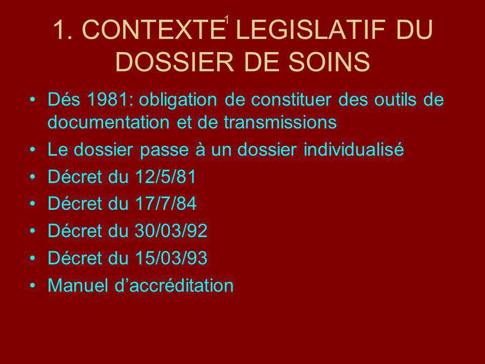 1. CONTEXTE LEGISLATIF DU DOSSIER DE SOINS
