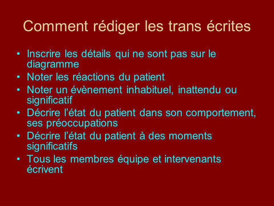 Comment rédiger les trans écrites