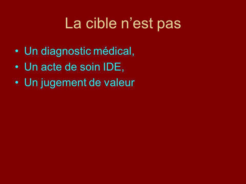 La cible n'est pas Un diagnostic médical, Un acte de soin IDE,