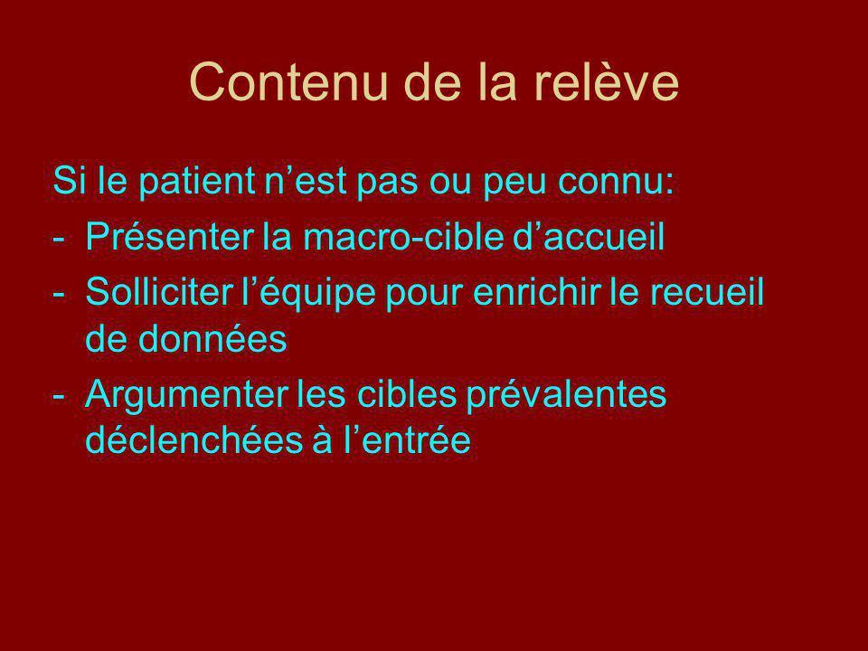 Contenu de la relève Si le patient n'est pas ou peu connu: