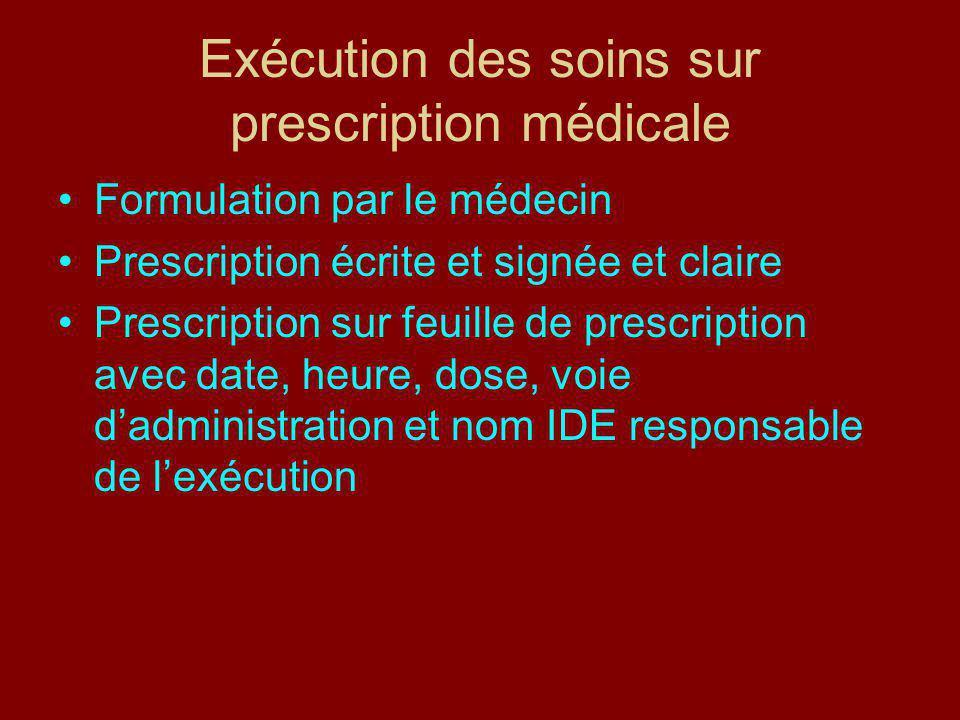 Exécution des soins sur prescription médicale