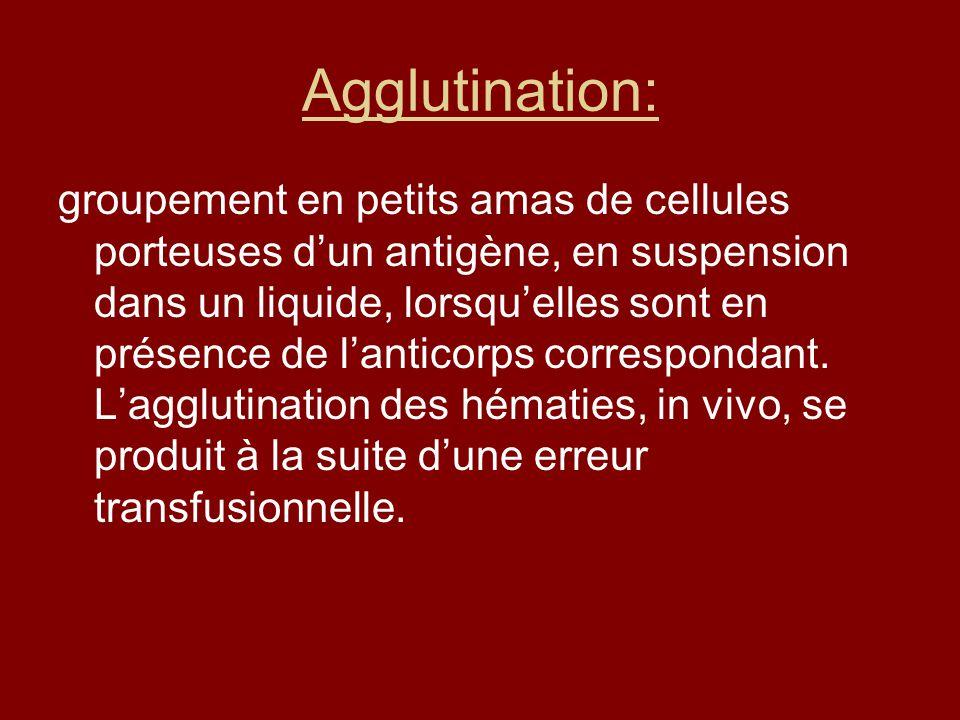 Agglutination: