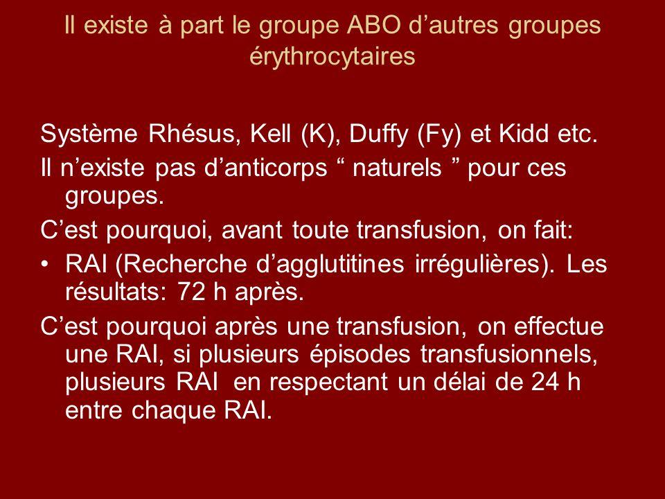 Il existe à part le groupe ABO d'autres groupes érythrocytaires
