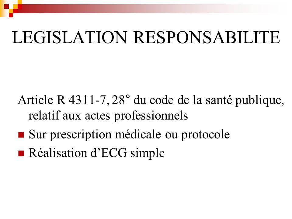 LEGISLATION RESPONSABILITE