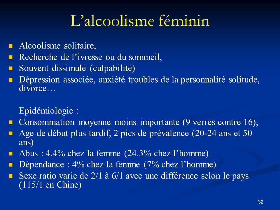 L'alcoolisme féminin Alcoolisme solitaire,