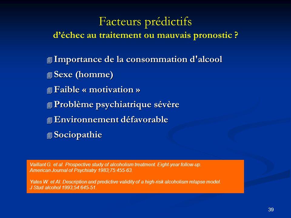 Facteurs prédictifs d'échec au traitement ou mauvais pronostic