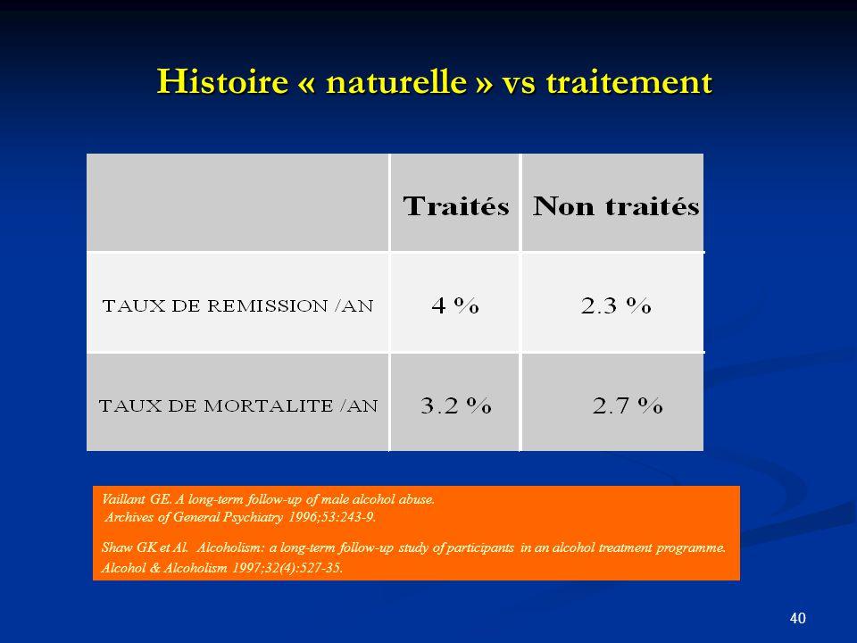 Histoire « naturelle » vs traitement