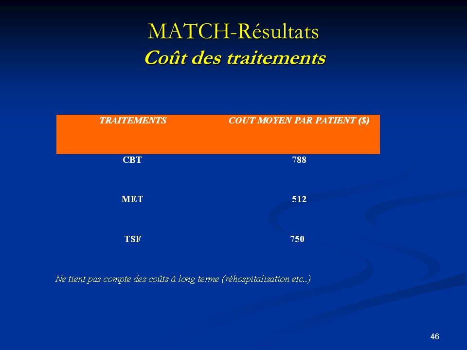 MATCH-Résultats Coût des traitements