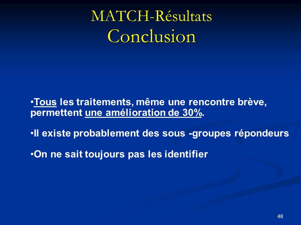 MATCH-Résultats Conclusion