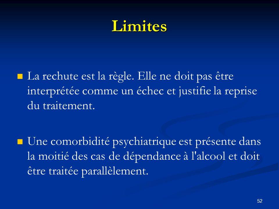 Limites La rechute est la règle. Elle ne doit pas être interprétée comme un échec et justifie la reprise du traitement.