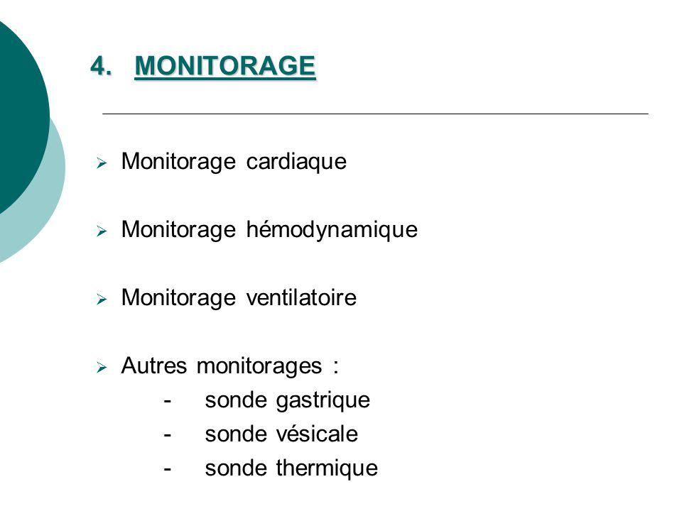 4. MONITORAGE Monitorage cardiaque Monitorage hémodynamique