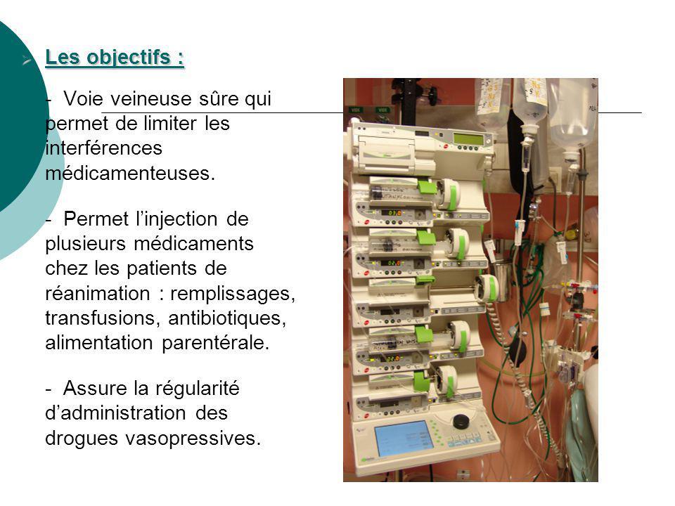 Les objectifs : - Voie veineuse sûre qui permet de limiter les interférences médicamenteuses.