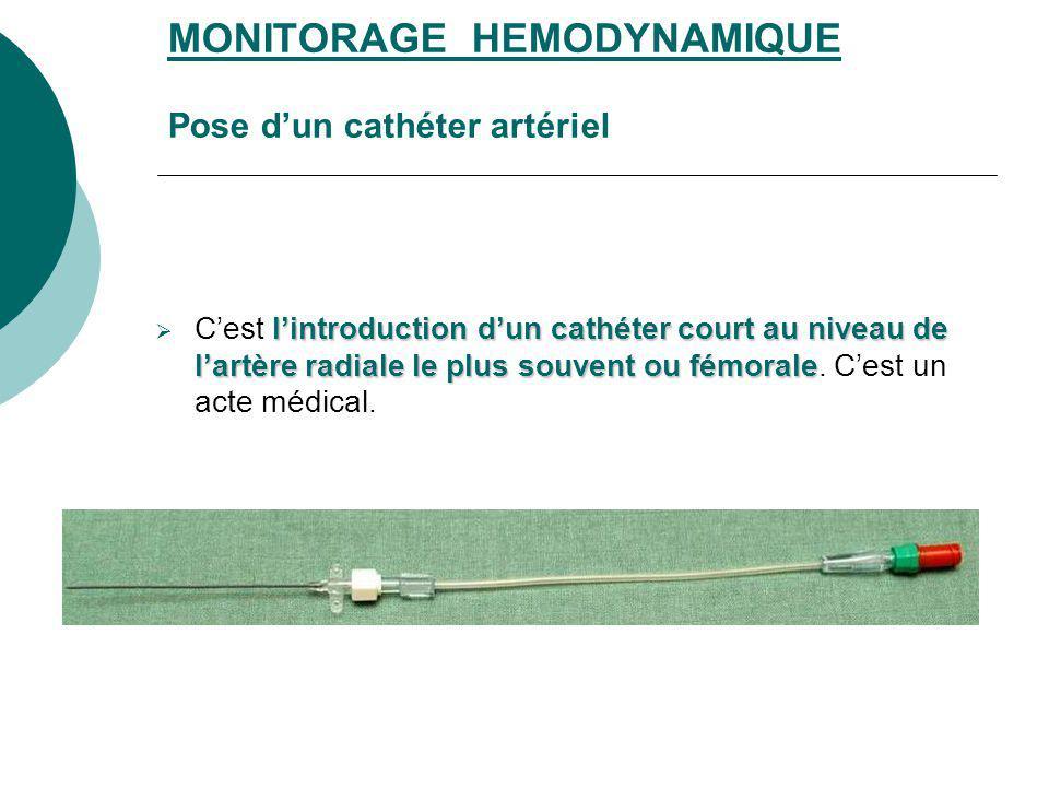 MONITORAGE HEMODYNAMIQUE Pose d'un cathéter artériel