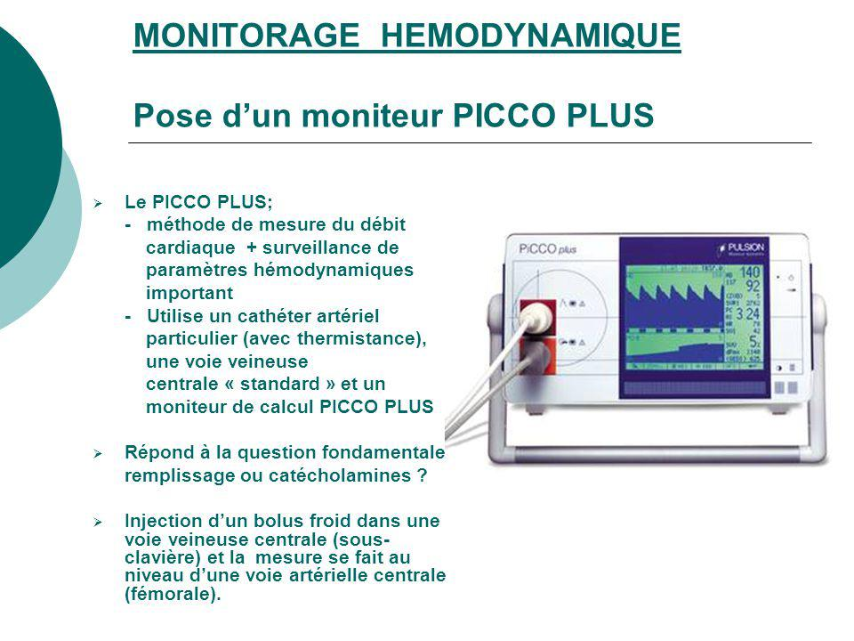 MONITORAGE HEMODYNAMIQUE Pose d'un moniteur PICCO PLUS