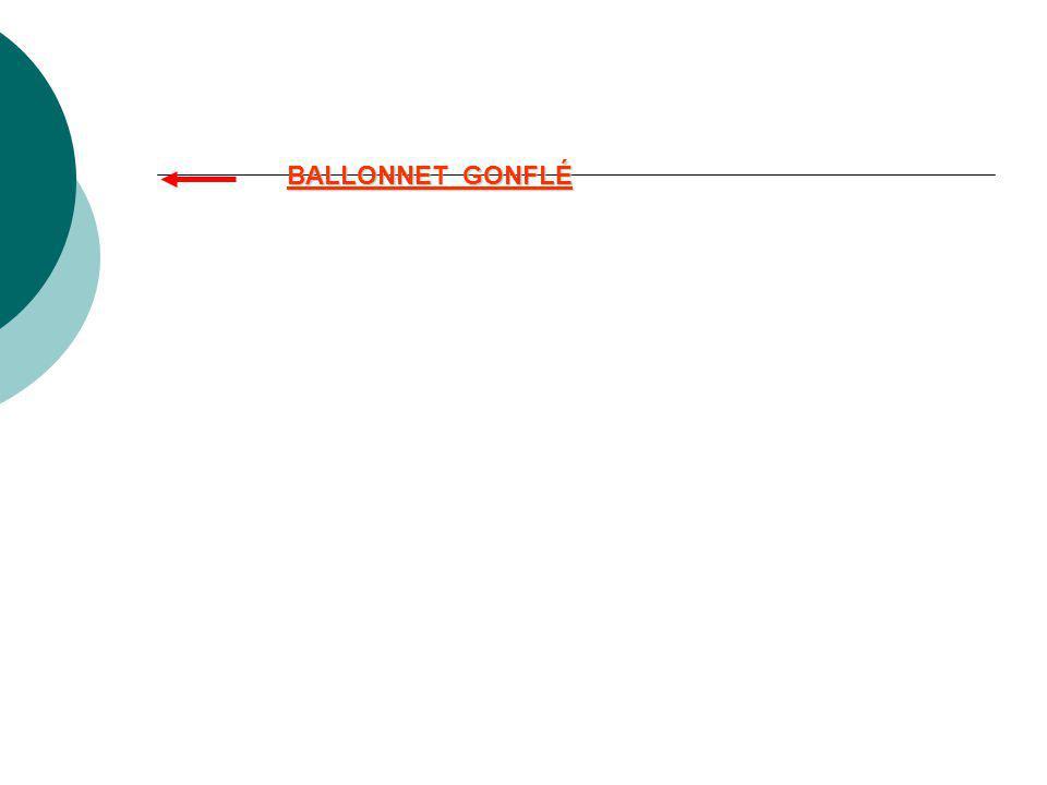 BALLONNET GONFLÉ