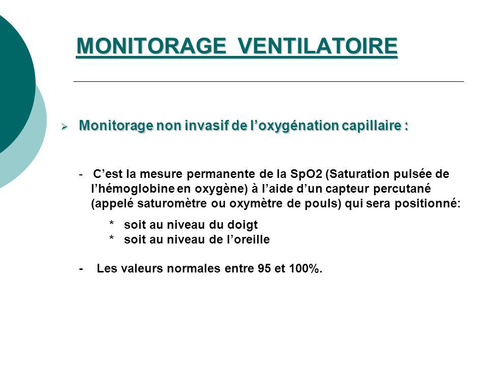 MONITORAGE VENTILATOIRE