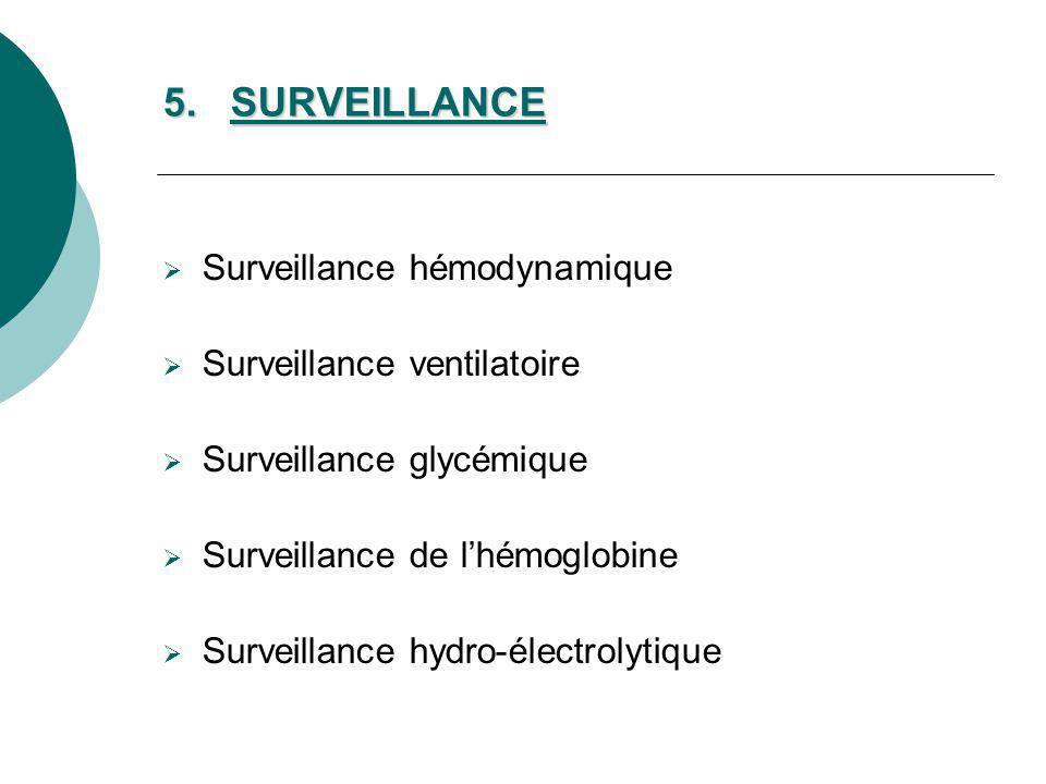 5. SURVEILLANCE Surveillance hémodynamique Surveillance ventilatoire