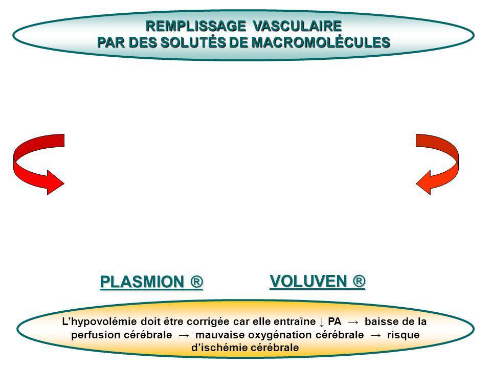 VOLUVEN ® PLASMION ® REMPLISSAGE VASCULAIRE