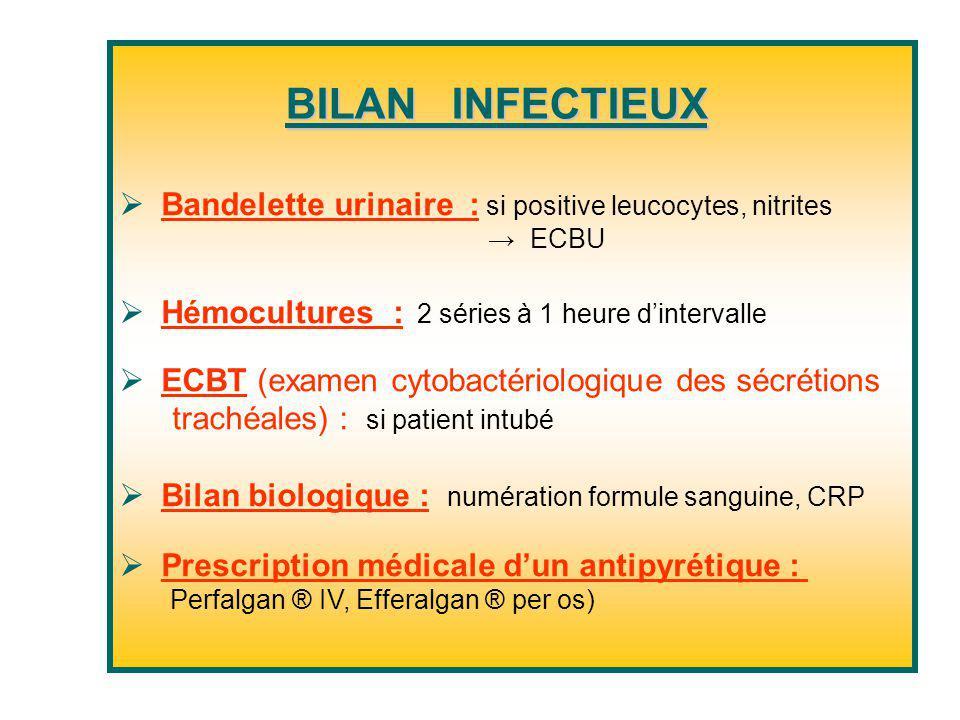 Bandelette urinaire : si positive leucocytes, nitrites